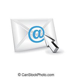 curseur, vecteur, email