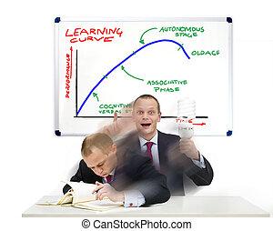 curva, aprendizaje
