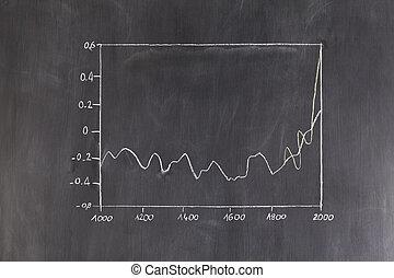 Curve drawn on a blackboard