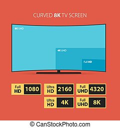 Curved 8K screen with set of HD stickers.