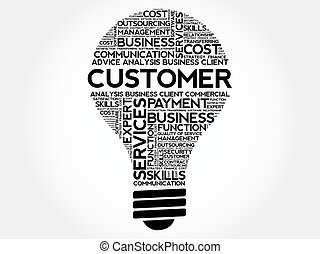 Customer bulb word cloud, business concept