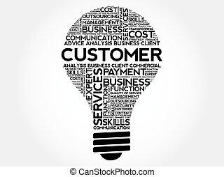 Customer bulb word cloud, business concept