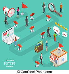 Customer buying process flat isometric vector. People to...