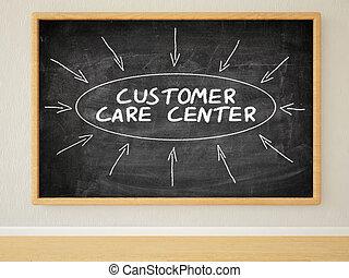 Customer Care Center - 3d render illustration of text on ...