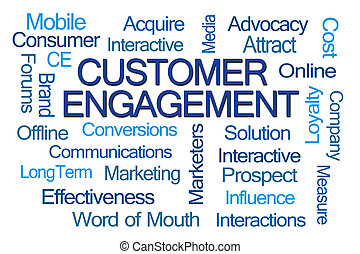 Customer Engagement Word Cloud