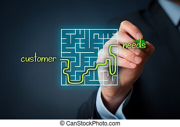 Customer needs analysis concept. Businessman analyze ...