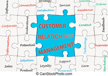 Customer relationship management concept word cloud