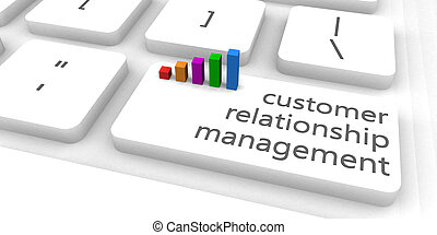 Customer Relationship Management or CRM as Concept