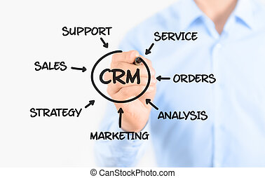 Customer relationship management process - Young businessman...