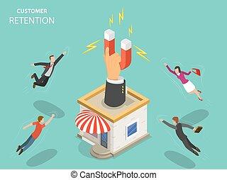Customer retention flat isometric vector concept.