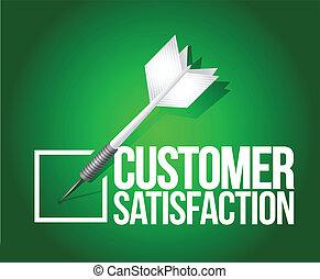 customer satisfaction dart