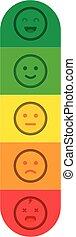 Customer satisfaction meter with different emotions - happy meter