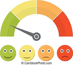 Customer satisfaction meter with different emotions. Vector illustration. Scale color with arrow from red to green and the scale of emotions
