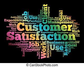 Customer Satisfaction word cloud