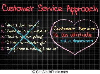 Customer service approach - Customer Serivce attitude...