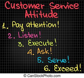 Customer Serivce attitude written in sketch words
