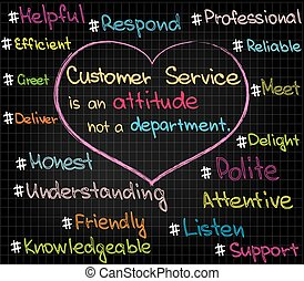 Customer service Attitude - Words of customer service...