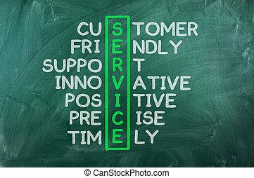 customer service concept on blackboard-customer friendly...