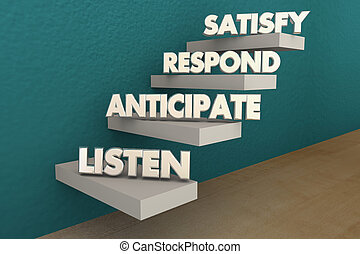 Customer Service Excellence Satisfaction Steps 3d Illustration