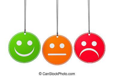 Customer Service Quality Survey