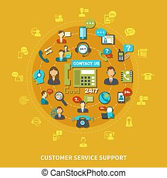 Customer Service Support Round Composition