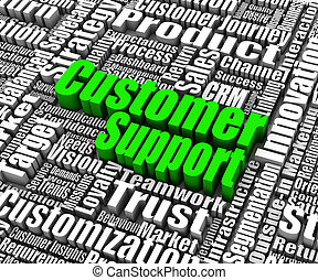 Customer Support - Group of customer support related words. ...