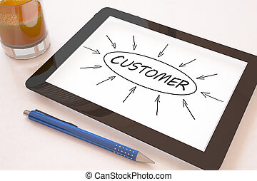 Customer - text concept on a mobile tablet computer on a ...