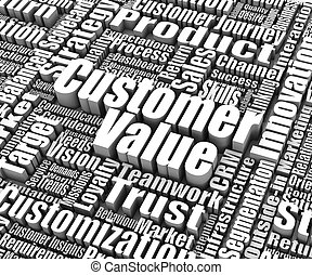 Group of customer value related words. Part of a business concept series.