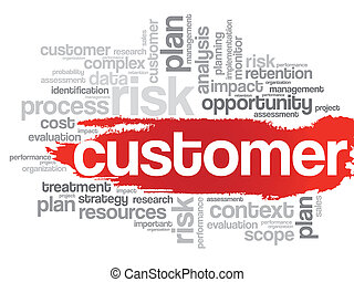 Customer word cloud - Customer word cloud, business concept...