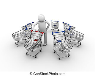 Customer's choise: where do I want to shop today?