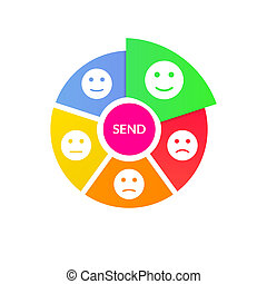 Customers feedback smiley infographics set. User testimonials emoticon illustration.