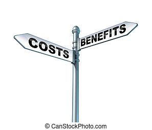 custos, benefícios, dilema