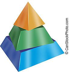 pyramid - cut, layered pyramid as a design template