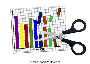 Cutbacks - Scissors slashing budget - isolated on white.