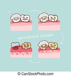 cute cartoon senior tooth with periodontal disease intographic, great for health dental care concept