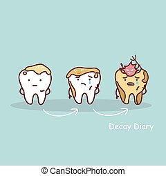 cute cartoon tooth cavity