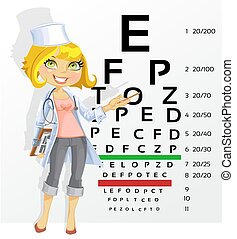 Cute woman doctor - optometrist points to the table for ...
