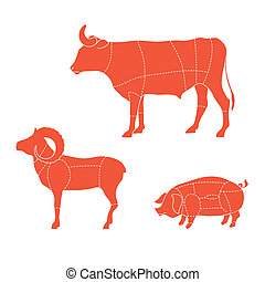 cuts-cow-mutton-pig - Template - how to cut meat cows, ram, ...