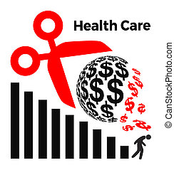 Concept sign for the proposed cuts to health insurance program in USA and elsewhere