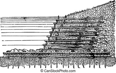 Cutting the dike in fascinage, vintage engraving. - Cutting...