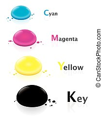 Cyan Magenta Yellow Key CMYK Colors - Cyan, magenta, yellow,...