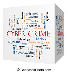 Cyber Crime 3D cube Word Cloud Concept with great terms such...