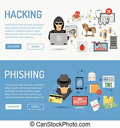 Cyber Crime Banners for Flyer, Poster, Web Site, Printing...