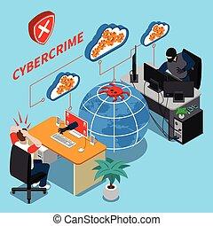 Cyber Crime Isometric Concept