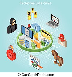 Cyber crime protection isometric concept