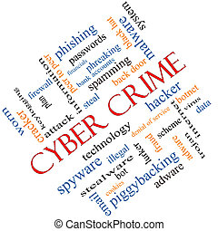 Cyber Crime Word Cloud Concept Angled - Cyber Crime Word...
