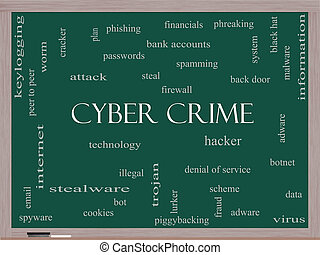 Cyber Crime Word Cloud Concept on a Blackboard with great...