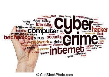 Cyber crime word cloud