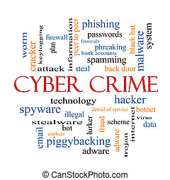 Cyber Crime Word Cloud Concept with great terms such as...