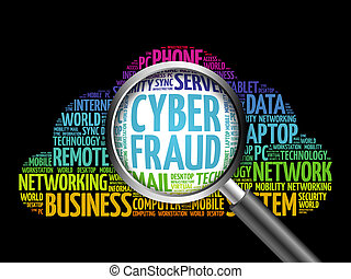 Cyber Fraud word cloud